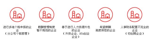 天津劳务派遣价格